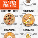 Easy Christmas Snacks for Kids #snacks #christmas #healthychristmas #healthysnacks